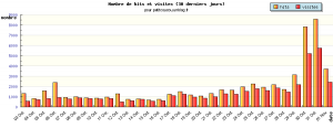 graph.php_type_month 9