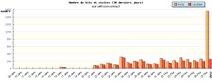 graph.php_type_month 17