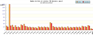 graph.php_type_month 19