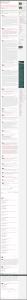 2012-03-29 Des Brestois surveillaient mes écrits anonymes sur le site Rue89 en 2008 - Un petit coucou