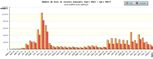 graph_year_1 2